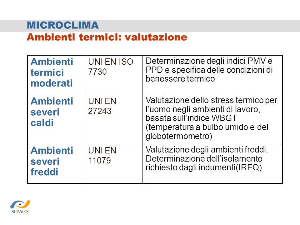 MICROCLIMA Ambienti termici: valutazione