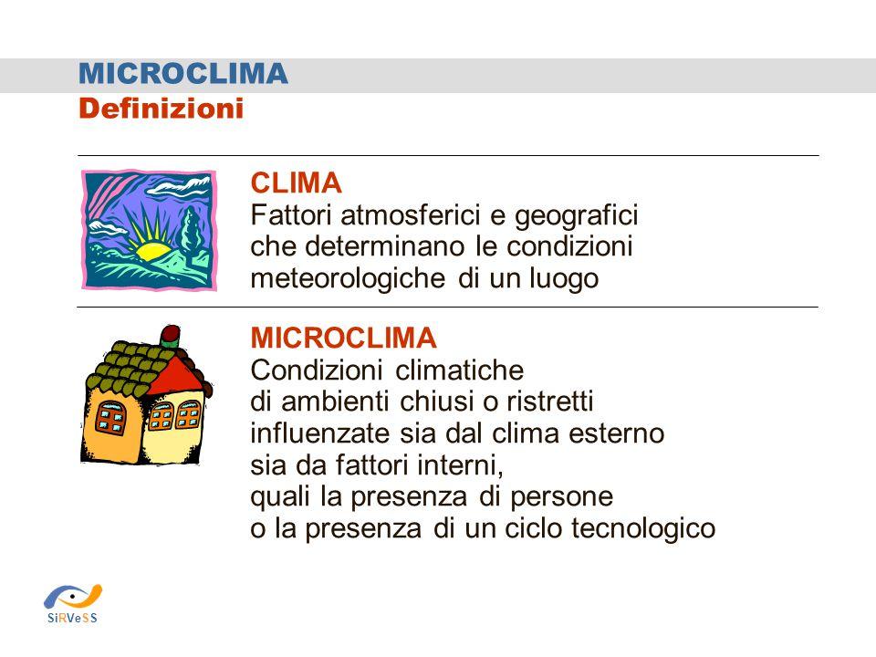 MICROCLIMA Definizioni