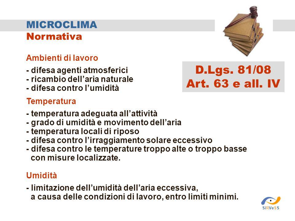 D.Lgs. 81/08 Art. 63 e all. IV MICROCLIMA Normativa Ambienti di lavoro