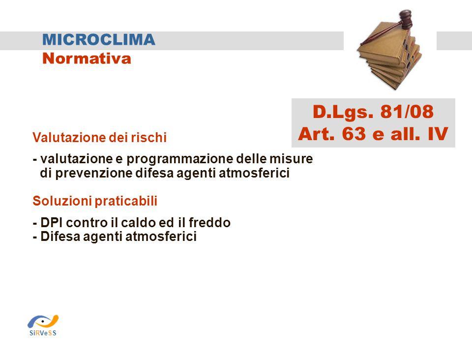 D.Lgs. 81/08 Art. 63 e all. IV MICROCLIMA Normativa