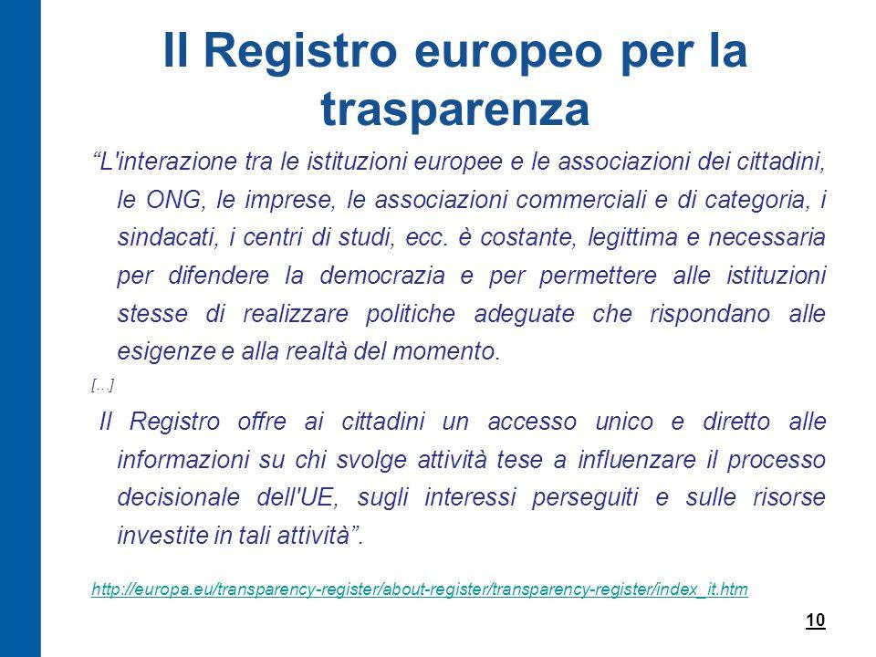 Il Registro europeo per la trasparenza
