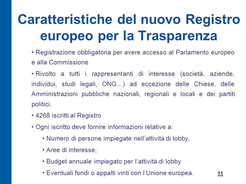 Caratteristiche del nuovo Registro europeo per la Trasparenza