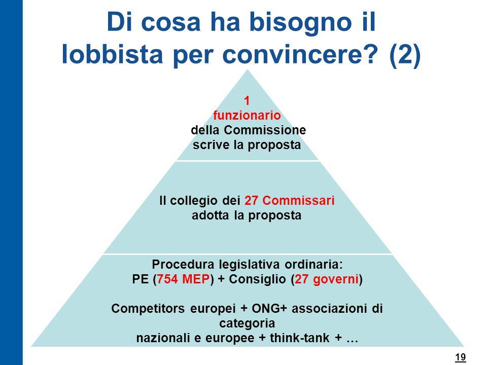 Di cosa ha bisogno il lobbista per convincere (2)
