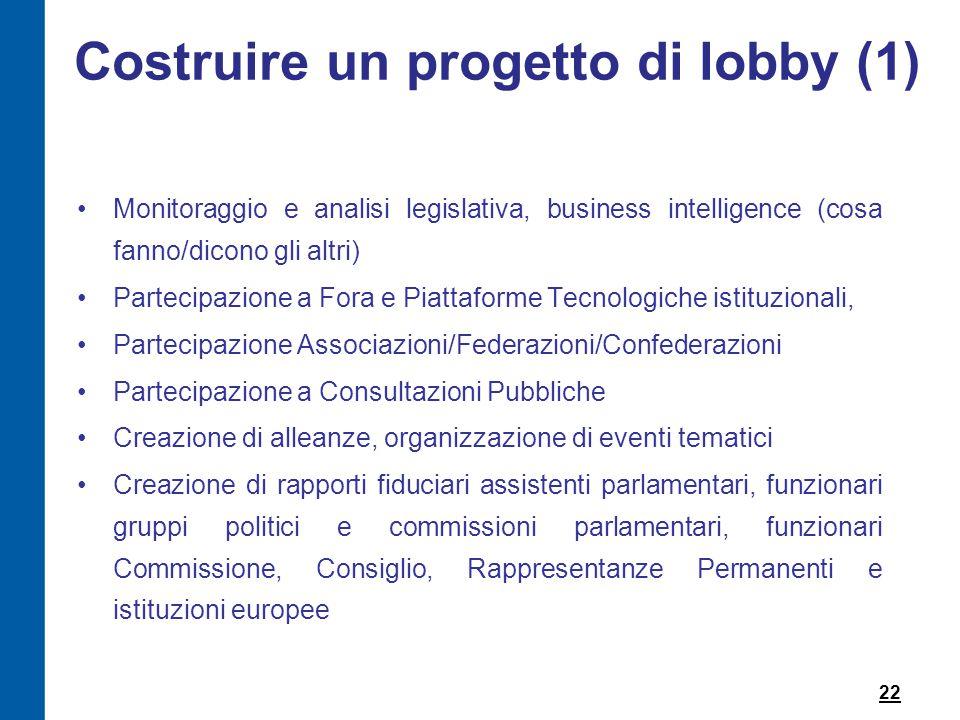 Costruire un progetto di lobby (1)