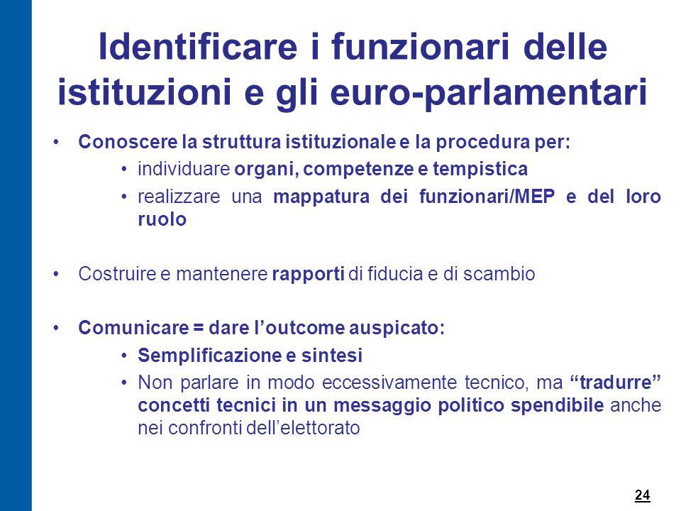 Identificare i funzionari delle istituzioni e gli euro-parlamentari