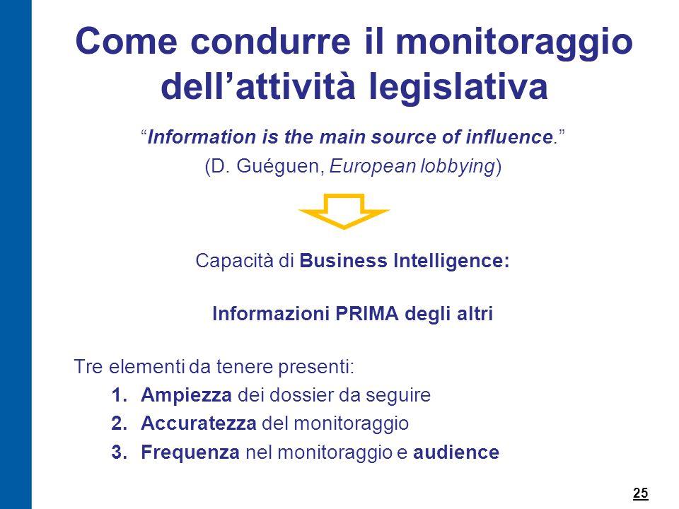 Come condurre il monitoraggio dell'attività legislativa