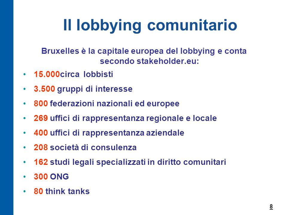 Il lobbying comunitario