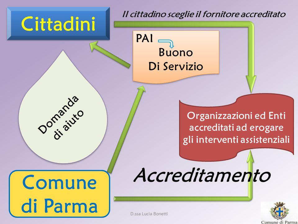Cittadini Comune di Parma