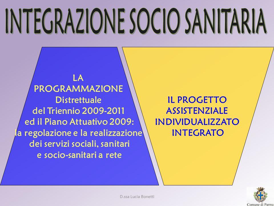 INTEGRAZIONE SOCIO SANITARIA