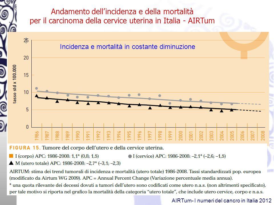Andamento dell'incidenza e della mortalità