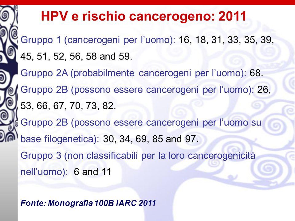 HPV e rischio cancerogeno: 2011