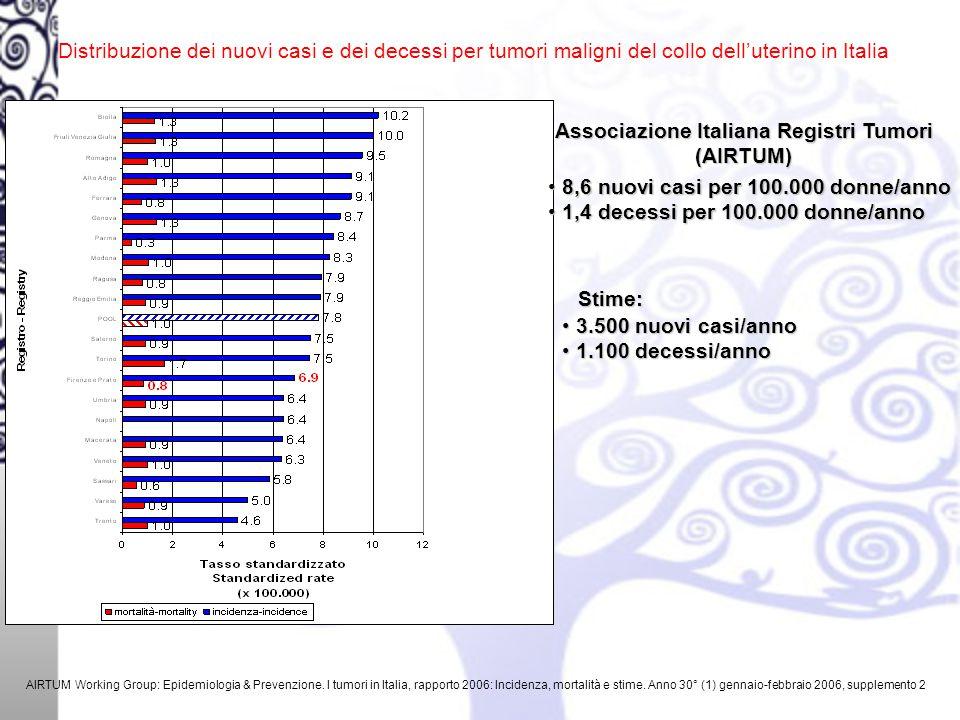 Associazione Italiana Registri Tumori
