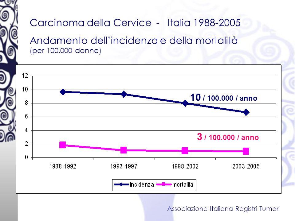 Carcinoma della Cervice - Italia 1988-2005