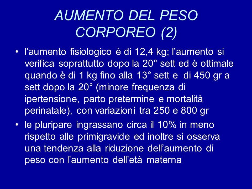 AUMENTO DEL PESO CORPOREO (2)