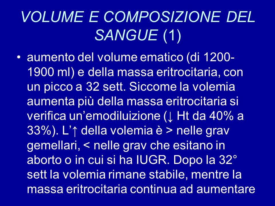 VOLUME E COMPOSIZIONE DEL SANGUE (1)