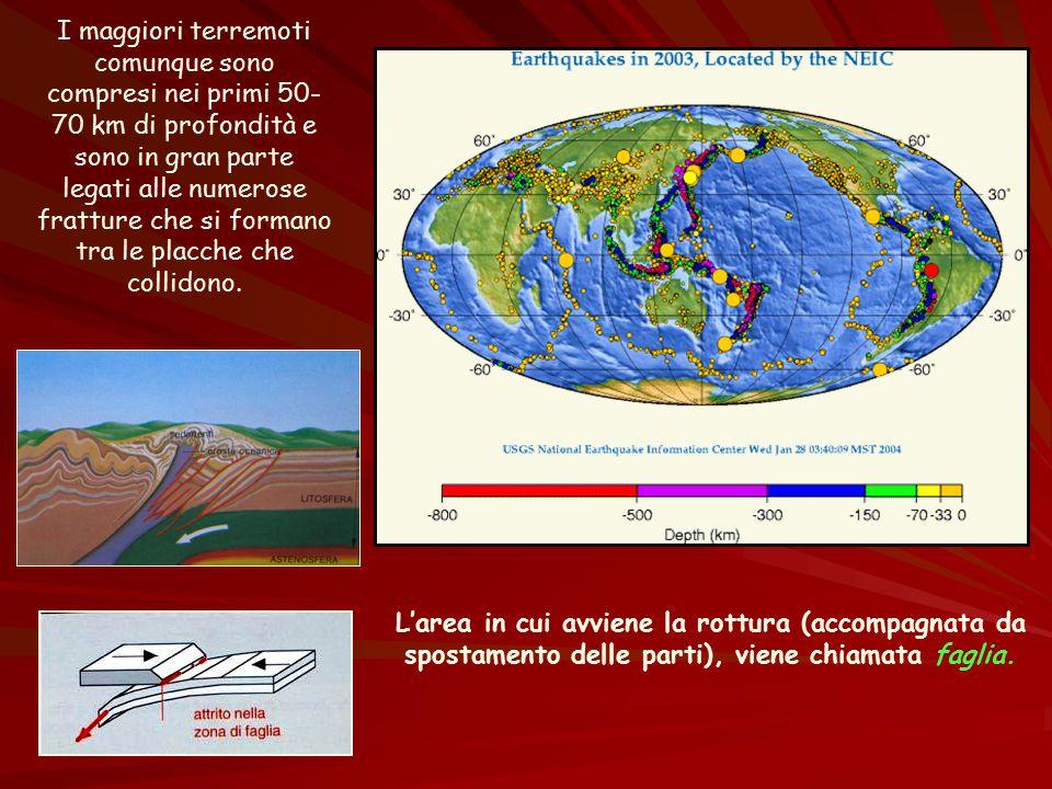 I maggiori terremoti comunque sono compresi nei primi 50-70 km di profondità e sono in gran parte legati alle numerose fratture che si formano tra le placche che collidono.