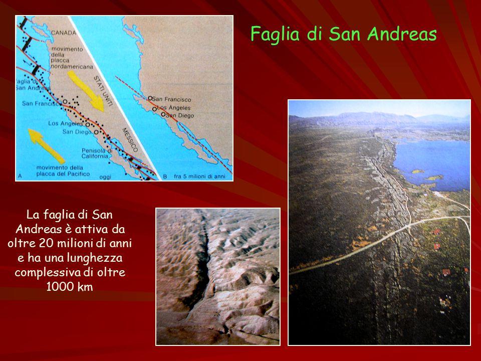 Faglia di San Andreas La faglia di San Andreas è attiva da oltre 20 milioni di anni e ha una lunghezza complessiva di oltre 1000 km.