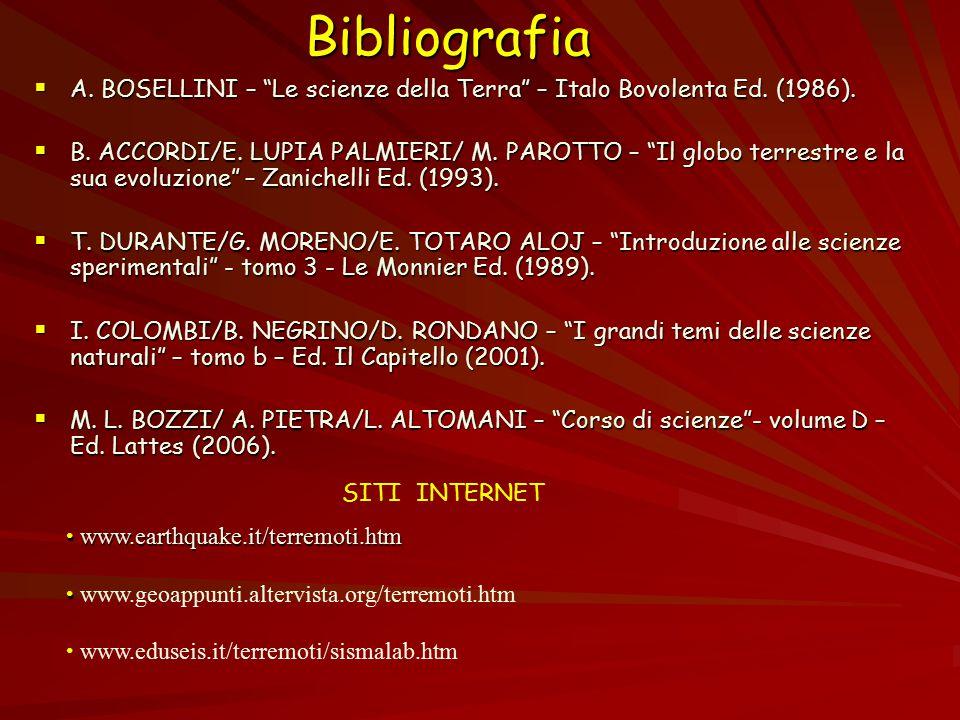 Bibliografia A. BOSELLINI – Le scienze della Terra – Italo Bovolenta Ed. (1986).