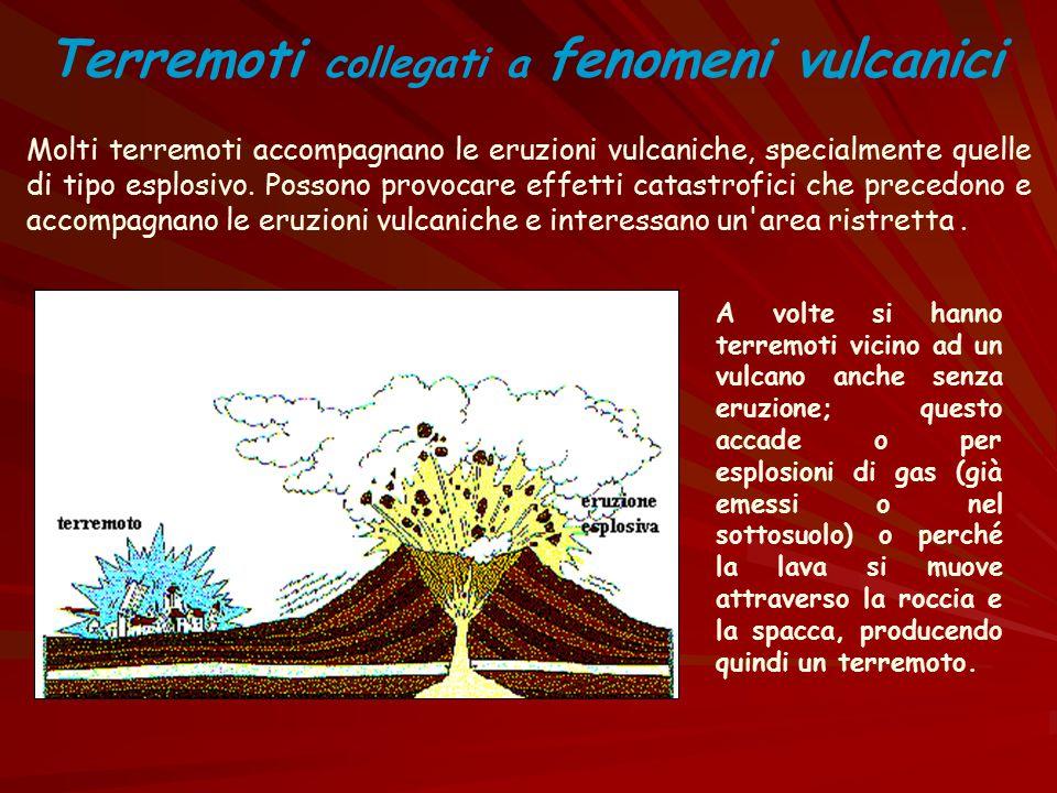 Terremoti collegati a fenomeni vulcanici
