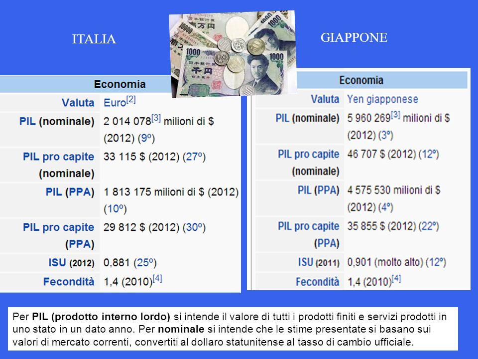 ITALIA GIAPPONE.