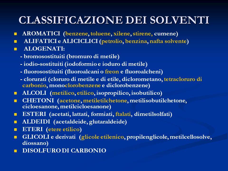 CLASSIFICAZIONE DEI SOLVENTI