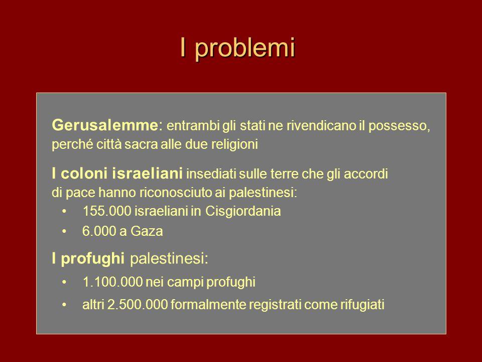 I problemi Gerusalemme: entrambi gli stati ne rivendicano il possesso, perché città sacra alle due religioni.