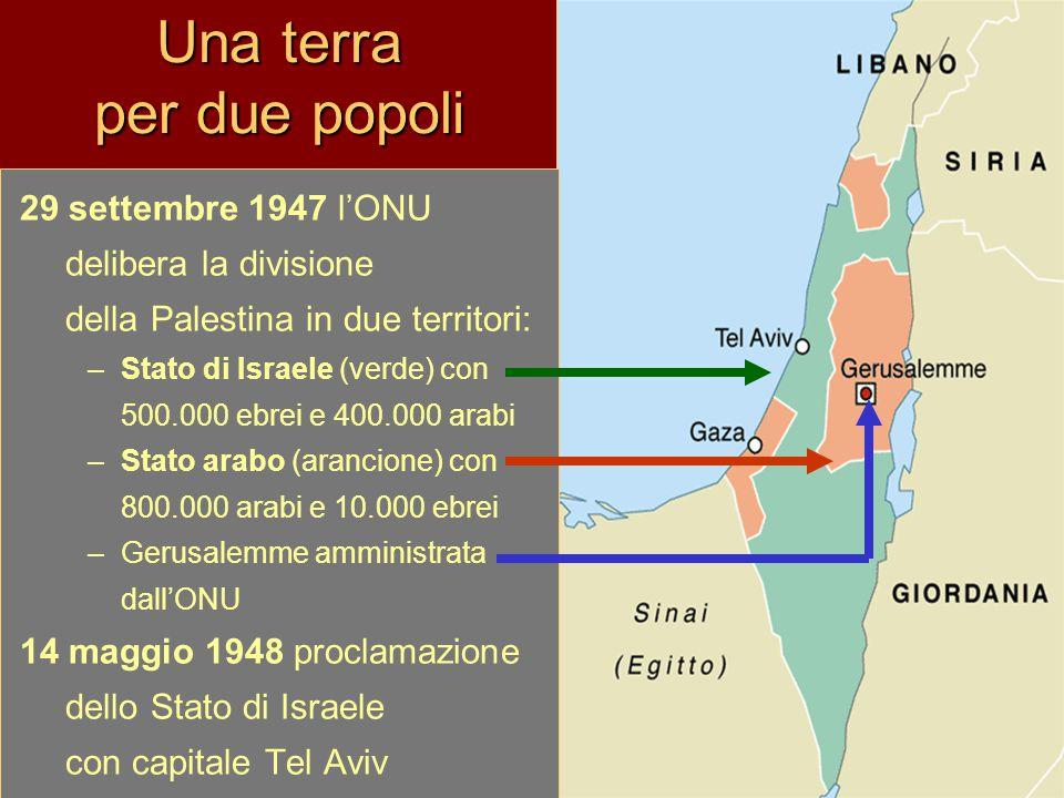 Una terra per due popoli