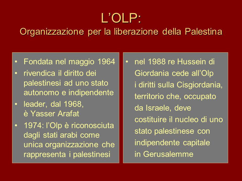 L'OLP: Organizzazione per la liberazione della Palestina
