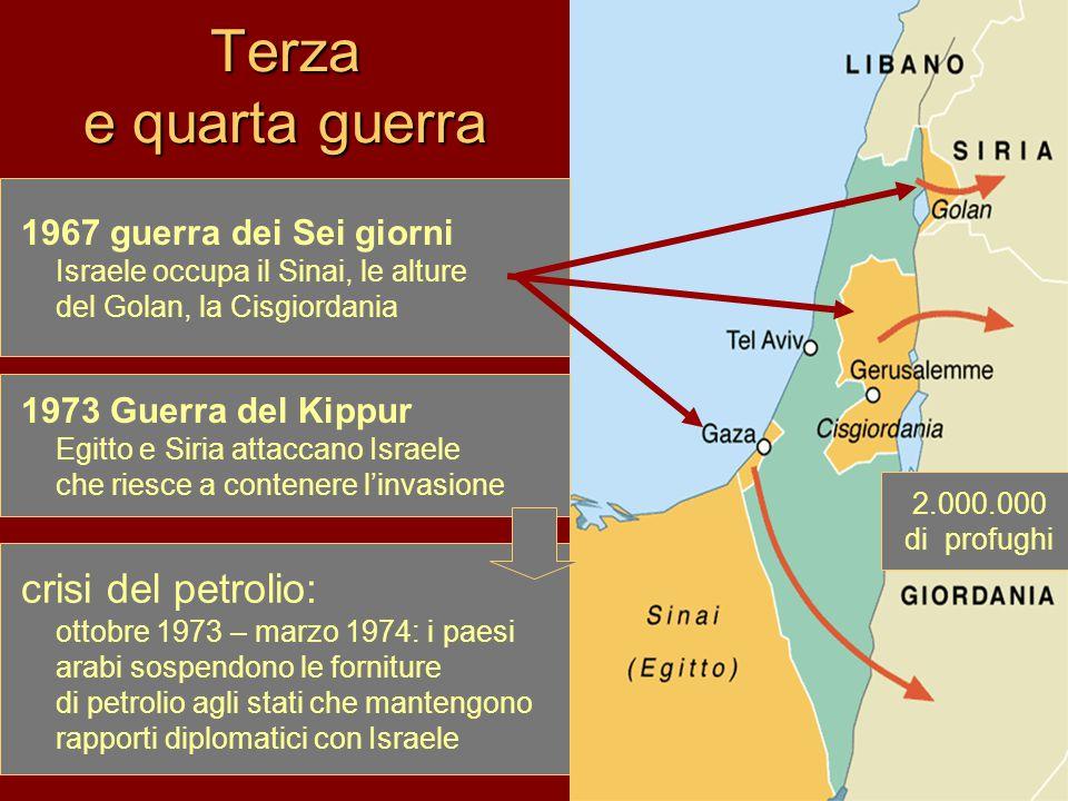 Terza e quarta guerra 1967 guerra dei Sei giorni. Israele occupa il Sinai, le alture del Golan, la Cisgiordania.