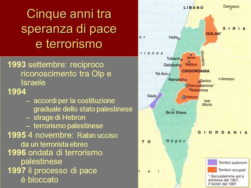Cinque anni tra speranza di pace e terrorismo