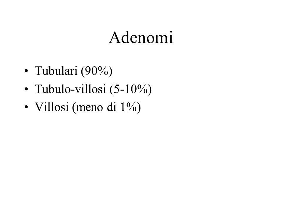 Adenomi Tubulari (90%) Tubulo-villosi (5-10%) Villosi (meno di 1%)