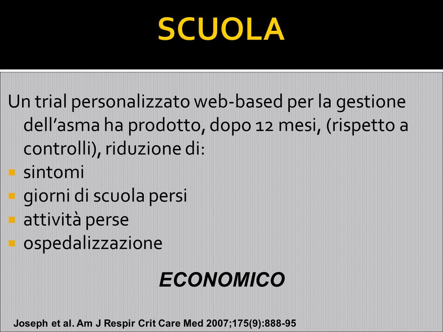 SCUOLA Un trial personalizzato web-based per la gestione dell'asma ha prodotto, dopo 12 mesi, (rispetto a controlli), riduzione di: