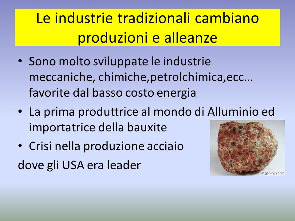 Le industrie tradizionali cambiano produzioni e alleanze