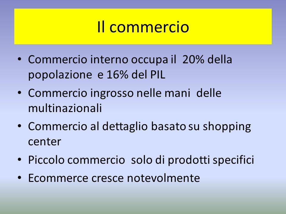 Il commercio Commercio interno occupa il 20% della popolazione e 16% del PIL. Commercio ingrosso nelle mani delle multinazionali.