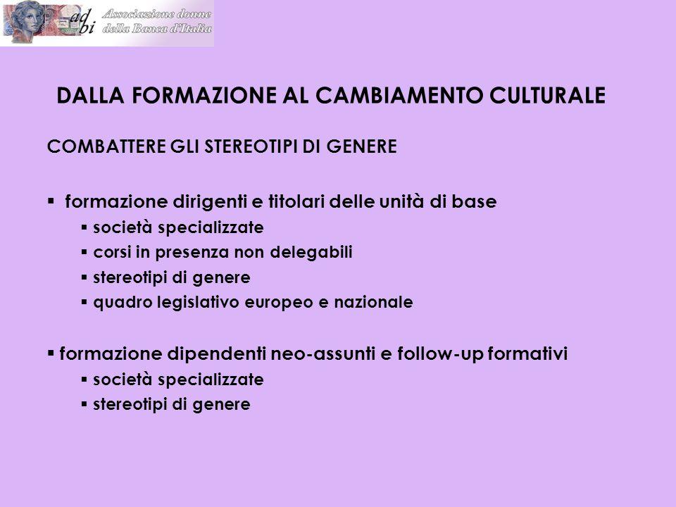 DALLA FORMAZIONE AL CAMBIAMENTO CULTURALE
