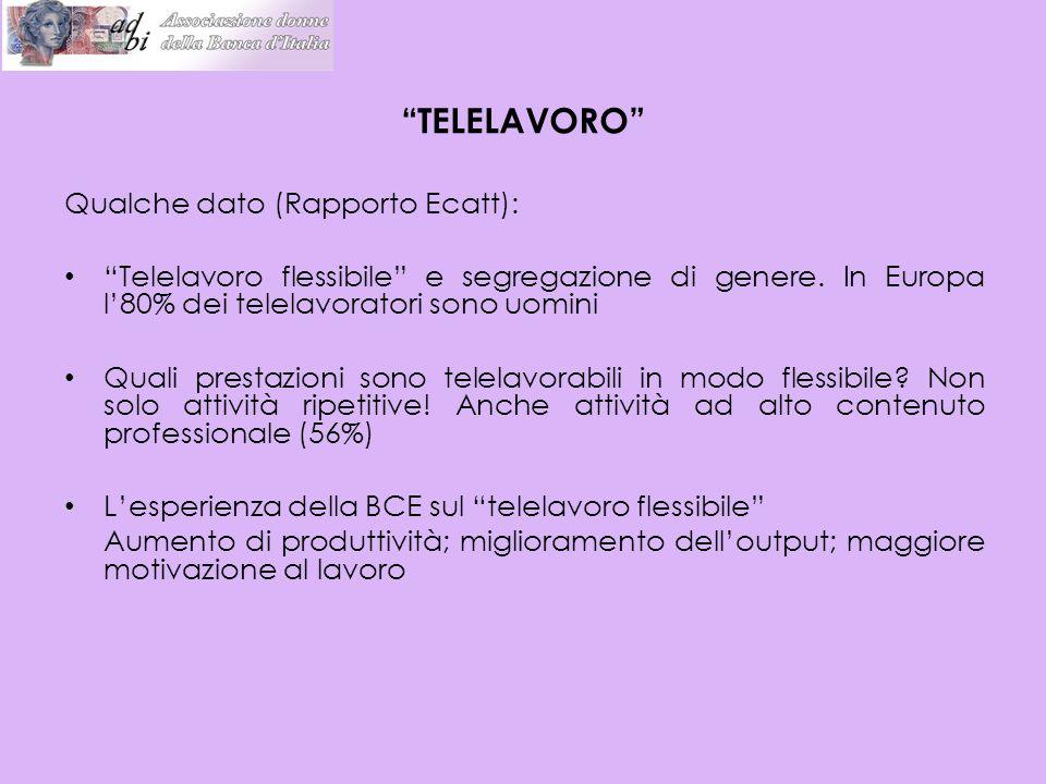 TELELAVORO Qualche dato (Rapporto Ecatt):