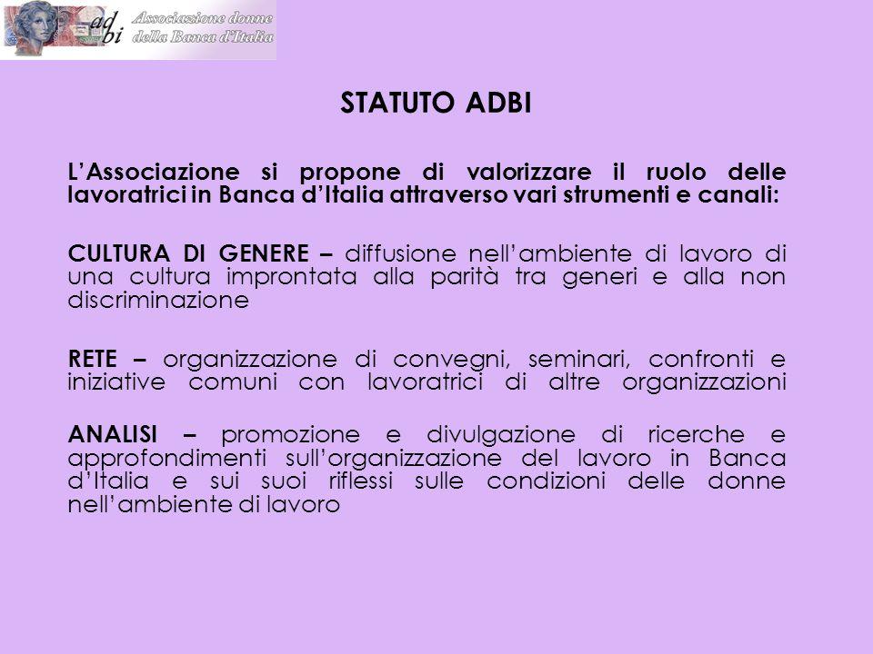 STATUTO ADBI L'Associazione si propone di valorizzare il ruolo delle lavoratrici in Banca d'Italia attraverso vari strumenti e canali: