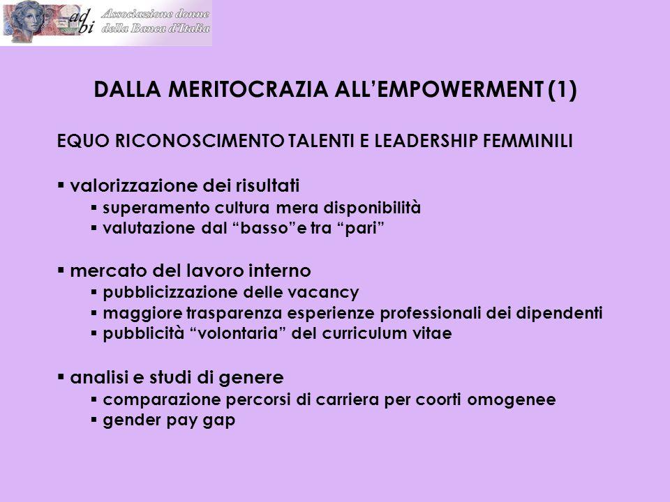 DALLA MERITOCRAZIA ALL'EMPOWERMENT (1)
