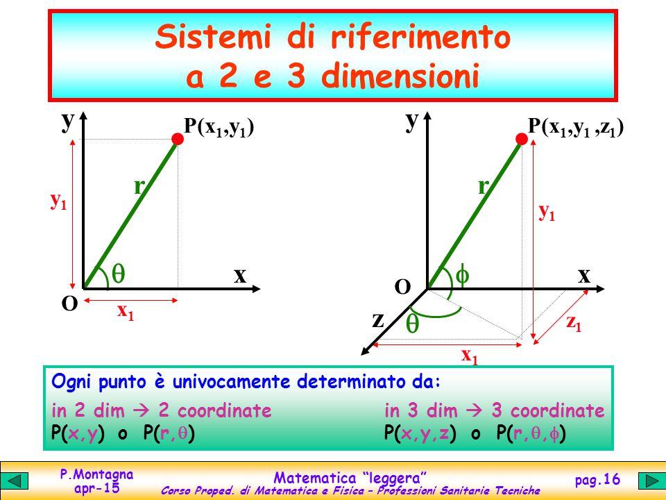 Sistemi di riferimento a 2 e 3 dimensioni