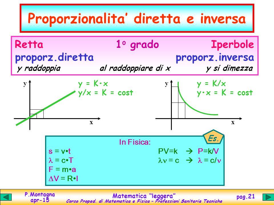 Proporzionalita' diretta e inversa