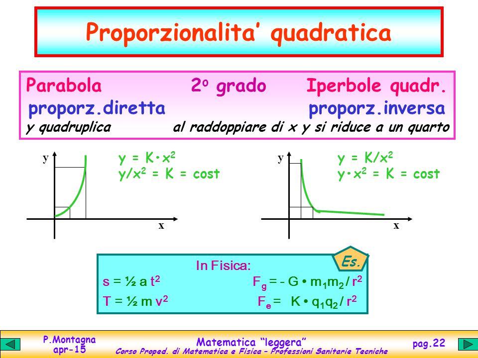 Proporzionalita' quadratica