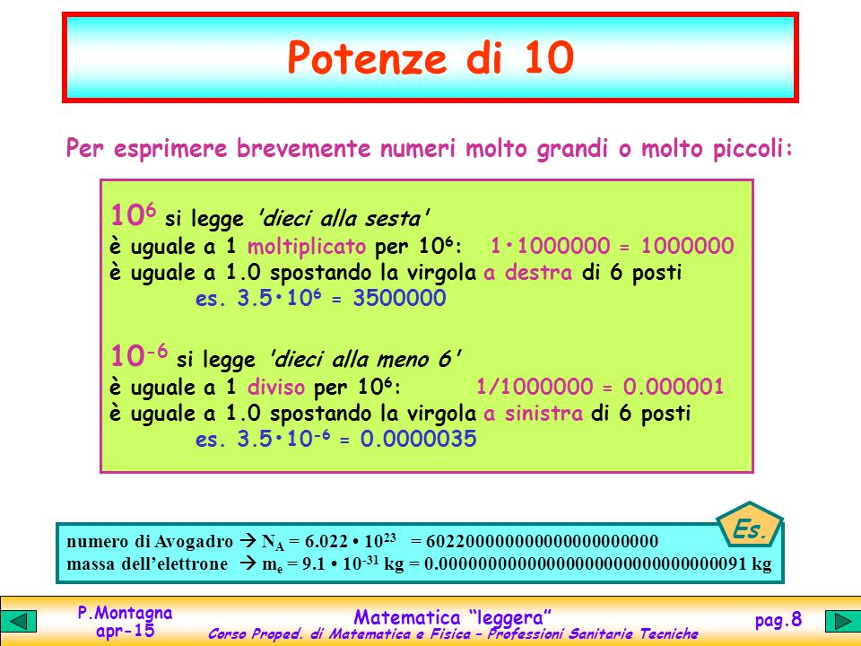 Potenze di 10 Per esprimere brevemente numeri molto grandi o molto piccoli: