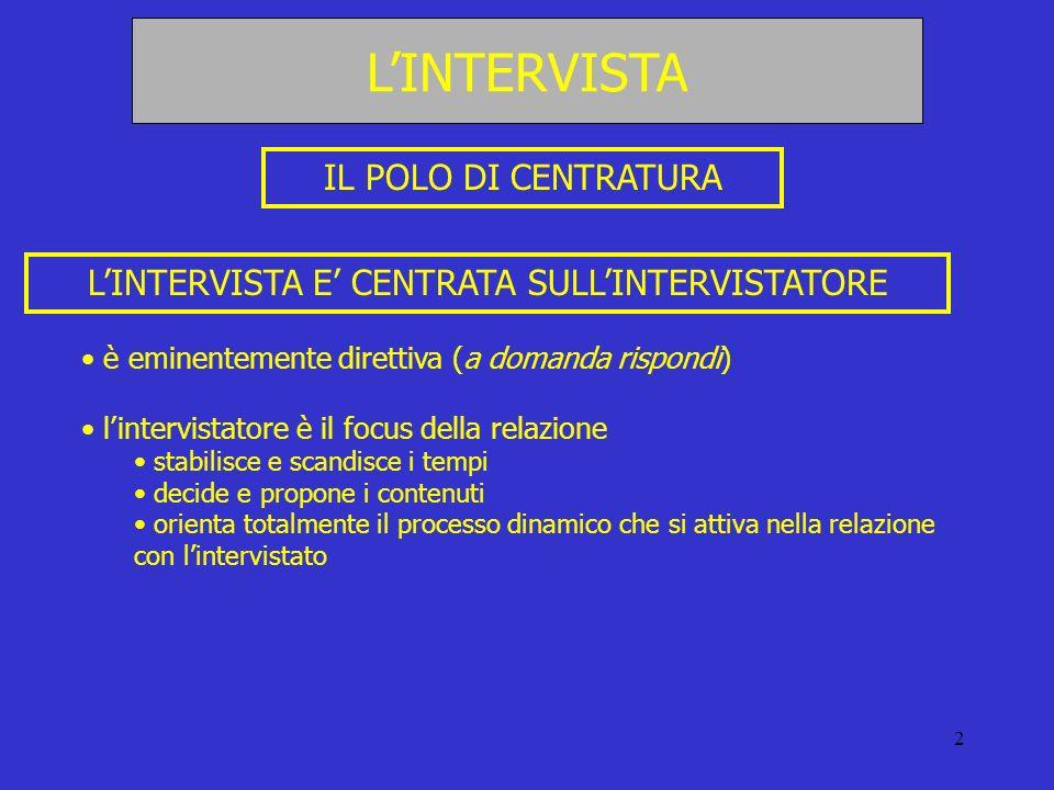 L'INTERVISTA E' CENTRATA SULL'INTERVISTATORE