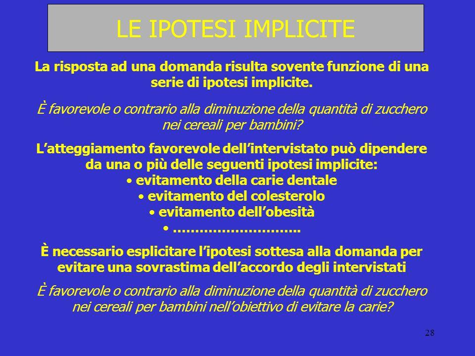 LE IPOTESI IMPLICITE La risposta ad una domanda risulta sovente funzione di una serie di ipotesi implicite.