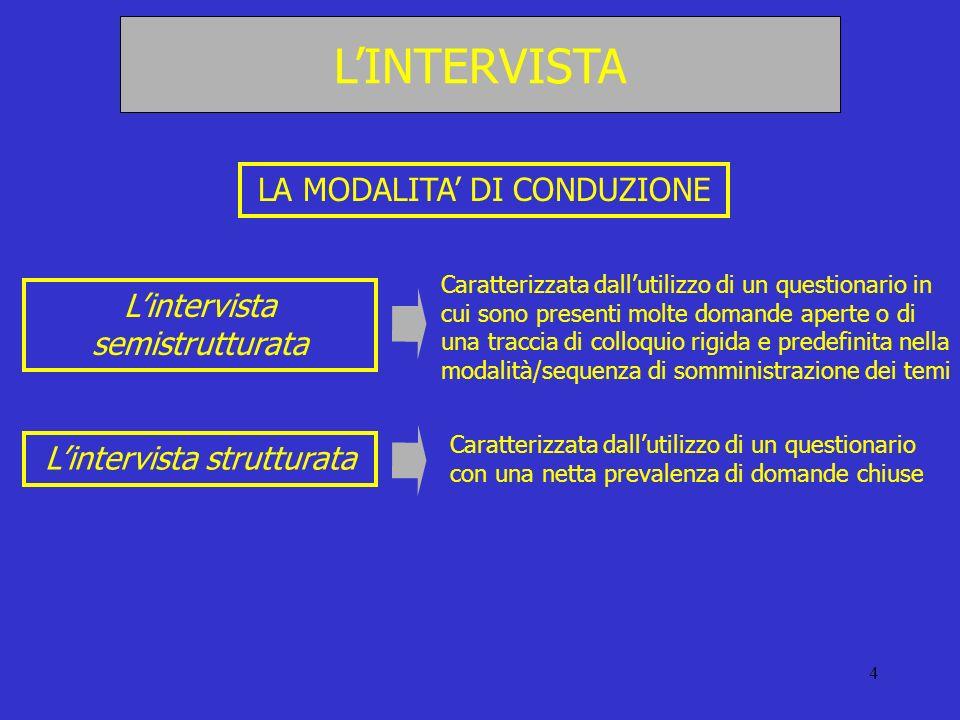 L'INTERVISTA LA MODALITA' DI CONDUZIONE L'intervista semistrutturata