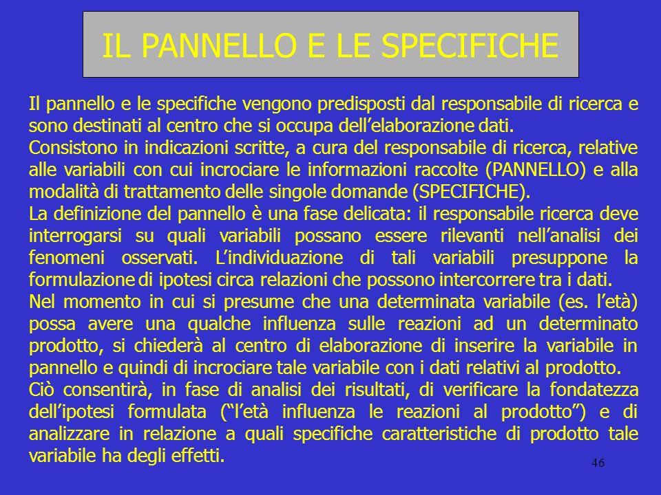 IL PANNELLO E LE SPECIFICHE