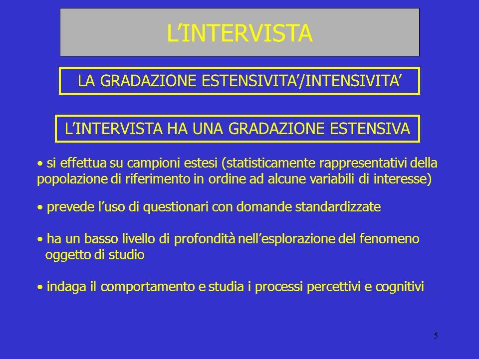L'INTERVISTA LA GRADAZIONE ESTENSIVITA'/INTENSIVITA'