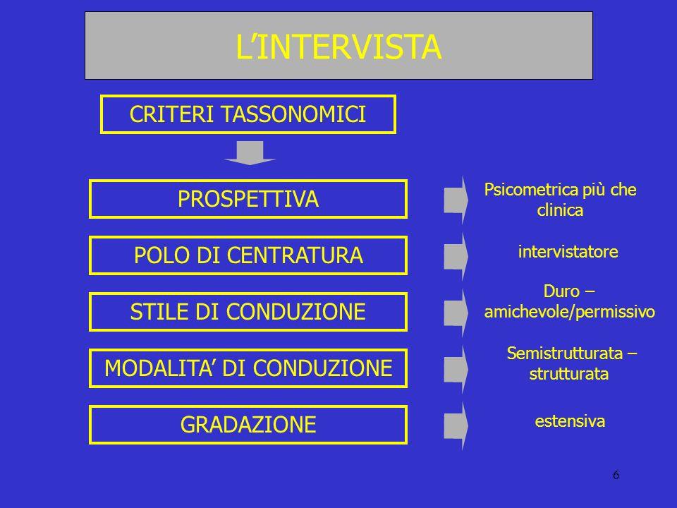 L'INTERVISTA CRITERI TASSONOMICI PROSPETTIVA POLO DI CENTRATURA