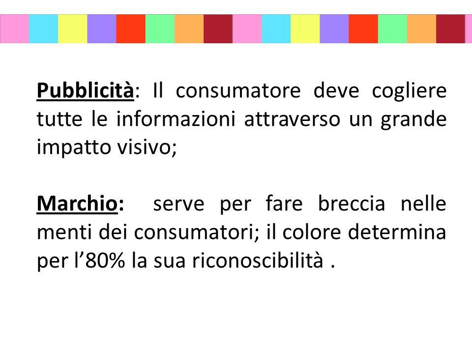 Pubblicità: Il consumatore deve cogliere tutte le informazioni attraverso un grande impatto visivo;