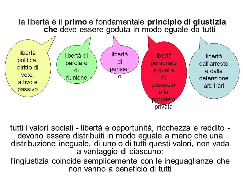 la libertà è il primo e fondamentale principio di giustizia che deve essere goduta in modo eguale da tutti